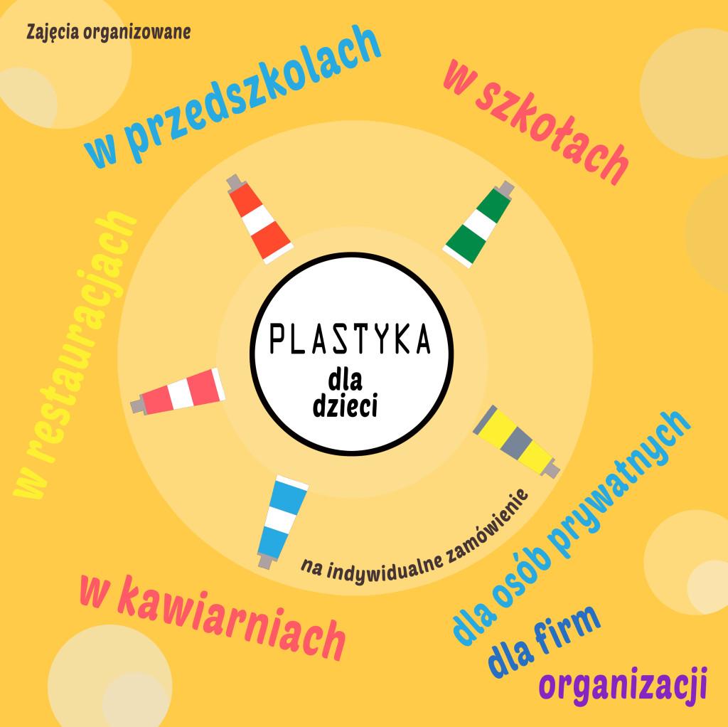 plastykadladziecidlafirm